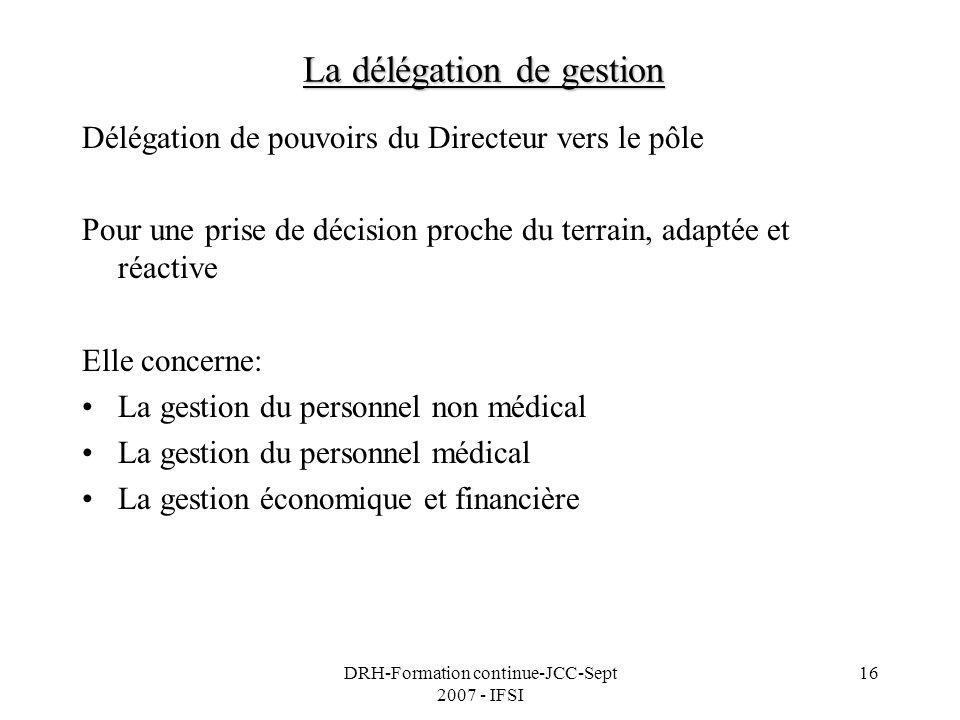 DRH-Formation continue-JCC-Sept 2007 - IFSI 16 La délégation de gestion Délégation de pouvoirs du Directeur vers le pôle Pour une prise de décision pr