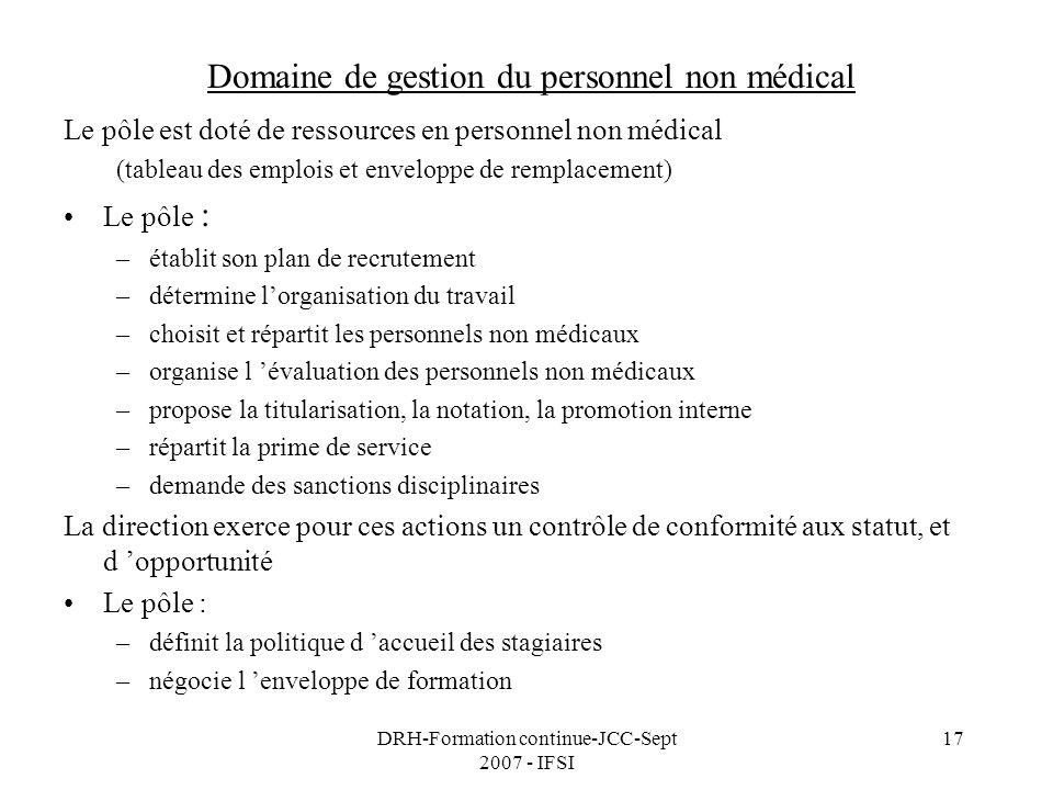 DRH-Formation continue-JCC-Sept 2007 - IFSI 17 Domaine de gestion du personnel non médical Le pôle est doté de ressources en personnel non médical (ta