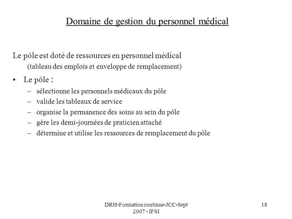 DRH-Formation continue-JCC-Sept 2007 - IFSI 18 Domaine de gestion du personnel médical Le pôle est doté de ressources en personnel médical (tableau de