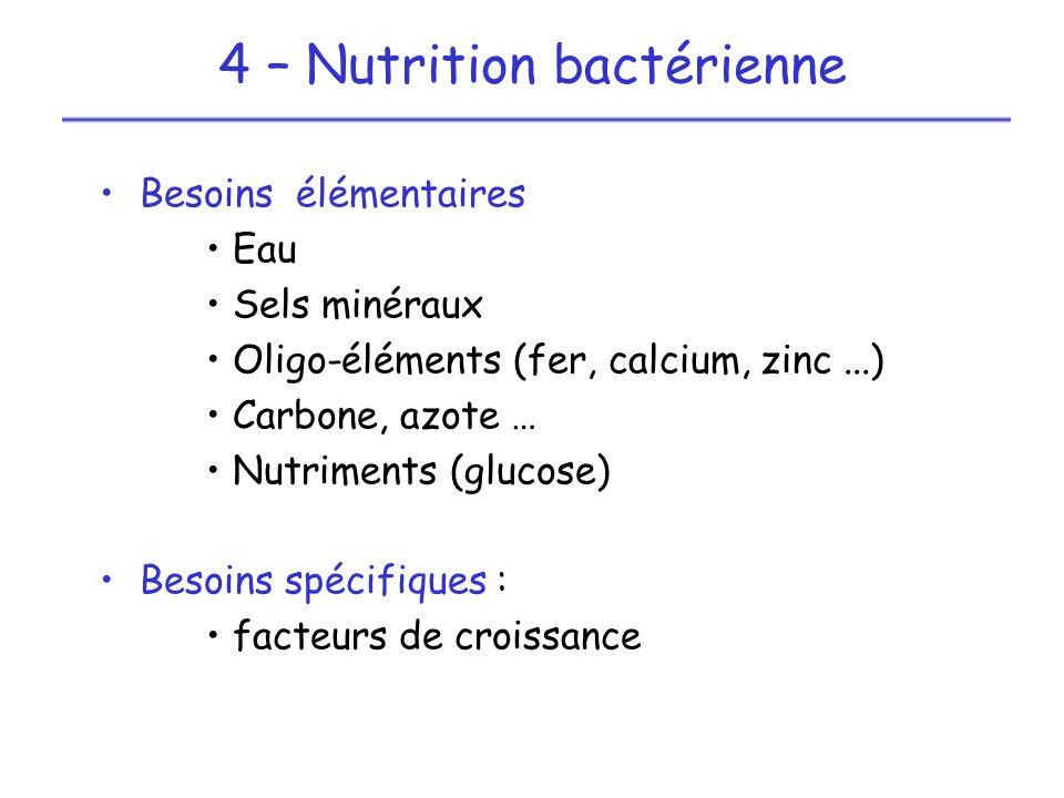 Température –Bactéries pathogènes 37°C –Listeria monocytogenes 4°C pH –neutre (pH=7) ou légèrement alcalin (pH=7,5) –Lactobacillus (pH=6,3-6,5) 2 – Conditions physico-chimiques de la croissance
