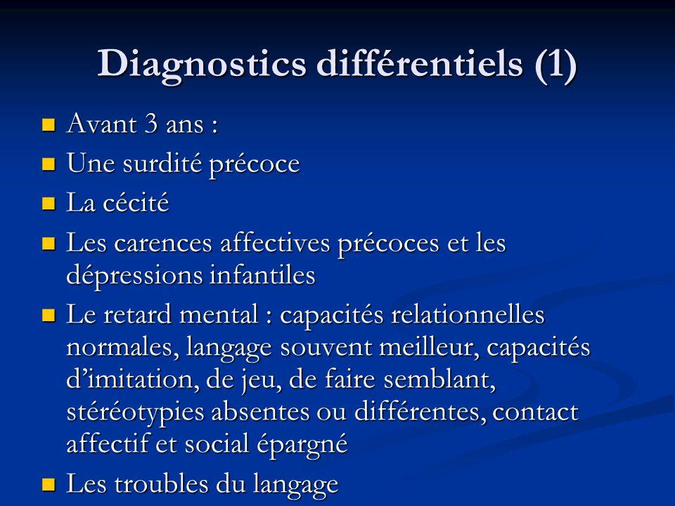 Diagnostics différentiels (1) Avant 3 ans : Avant 3 ans : Une surdité précoce Une surdité précoce La cécité La cécité Les carences affectives précoces