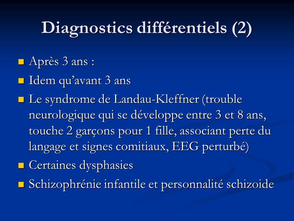 Diagnostics différentiels (2) Après 3 ans : Après 3 ans : Idem quavant 3 ans Idem quavant 3 ans Le syndrome de Landau-Kleffner (trouble neurologique q