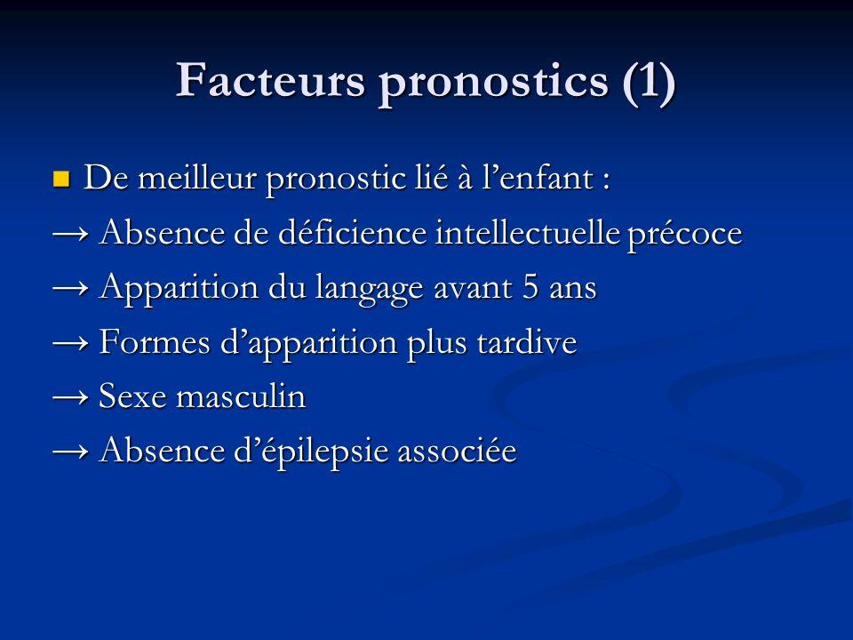 Facteurs pronostics (1) De meilleur pronostic lié à lenfant : De meilleur pronostic lié à lenfant : Absence de déficience intellectuelle précoce Absen