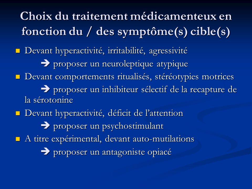 Choix du traitement médicamenteux en fonction du / des symptôme(s) cible(s) Devant hyperactivité, irritabilité, agressivité Devant hyperactivité, irri