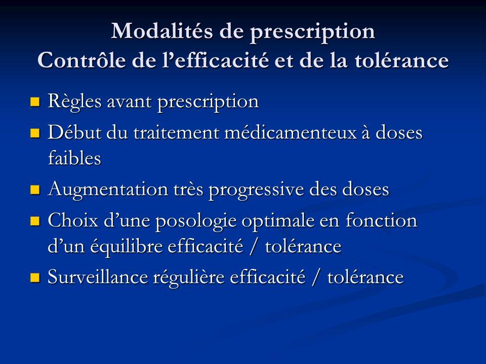 Modalités de prescription Contrôle de lefficacité et de la tolérance Règles avant prescription Règles avant prescription Début du traitement médicamen
