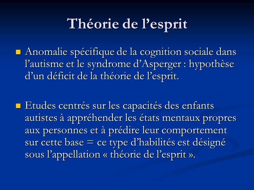 Théorie de lesprit Anomalie spécifique de la cognition sociale dans lautisme et le syndrome dAsperger : hypothèse dun déficit de la théorie de lesprit