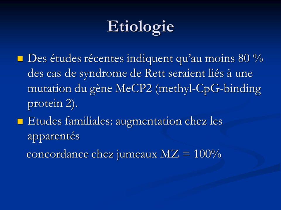 Etiologie Des études récentes indiquent quau moins 80 % des cas de syndrome de Rett seraient liés à une mutation du gène MeCP2 (methyl-CpG-binding pro