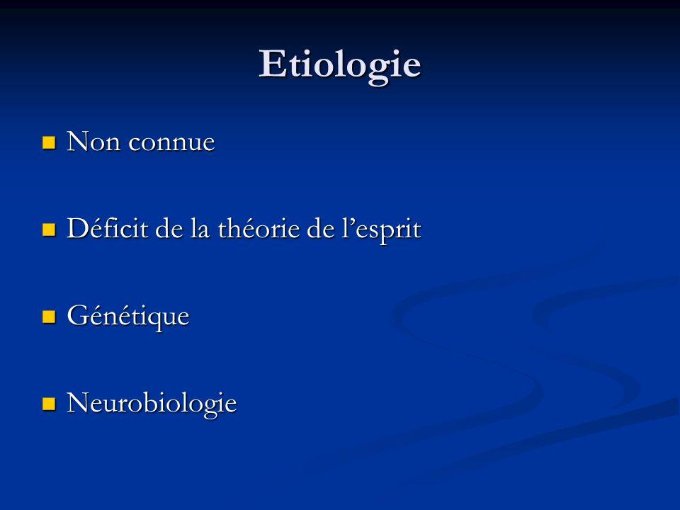 Etiologie Non connue Non connue Déficit de la théorie de lesprit Déficit de la théorie de lesprit Génétique Génétique Neurobiologie Neurobiologie