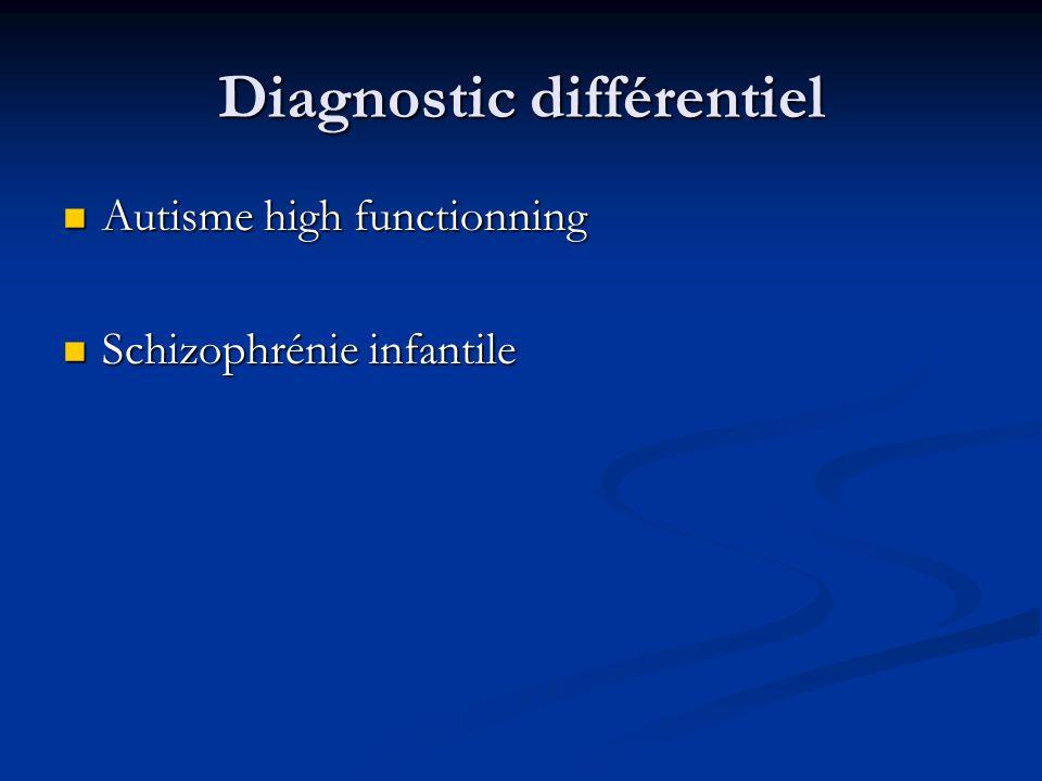 Diagnostic différentiel Autisme high functionning Autisme high functionning Schizophrénie infantile Schizophrénie infantile