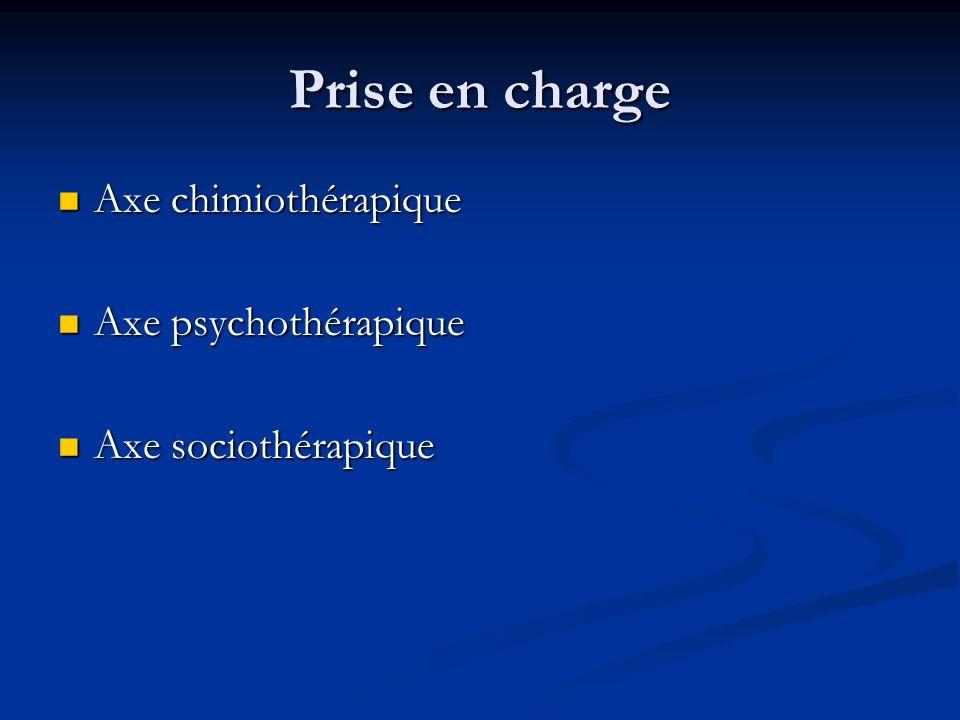 Prise en charge Axe chimiothérapique Axe chimiothérapique Axe psychothérapique Axe psychothérapique Axe sociothérapique Axe sociothérapique