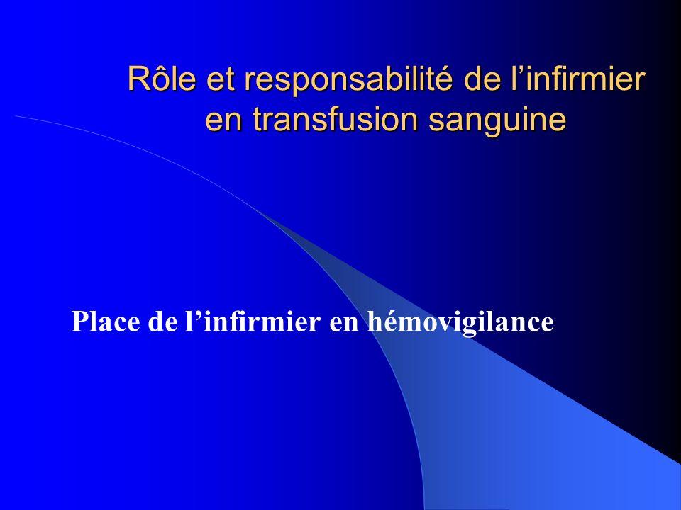 Rôle et responsabilité de linfirmier en transfusion sanguine Place de linfirmier en hémovigilance