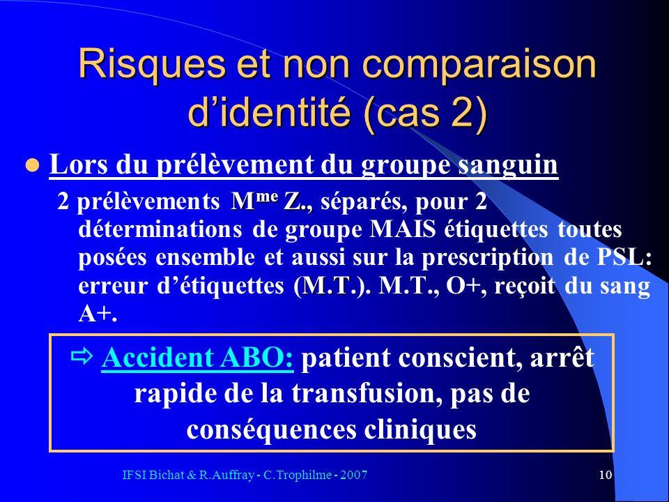 IFSI Bichat & R.Auffray - C.Trophilme - 200710 Risques et non comparaison didentité (cas 2) Lors du prélèvement du groupe sanguin M me Z., M.T 2 prélè