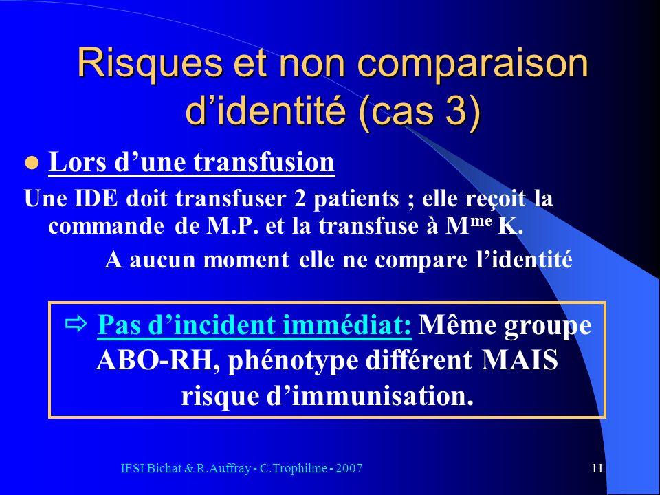 IFSI Bichat & R.Auffray - C.Trophilme - 200711 Risques et non comparaison didentité (cas 3) Lors dune transfusion Une IDE doit transfuser 2 patients ; elle reçoit la commande de M.P.