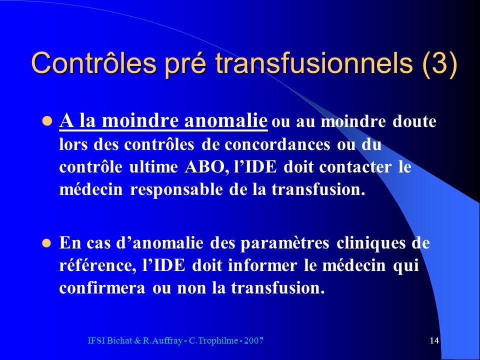 IFSI Bichat & R.Auffray - C.Trophilme - 200714 Contrôles pré transfusionnels (3) A la moindre anomalie ou au moindre doute lors des contrôles de conco