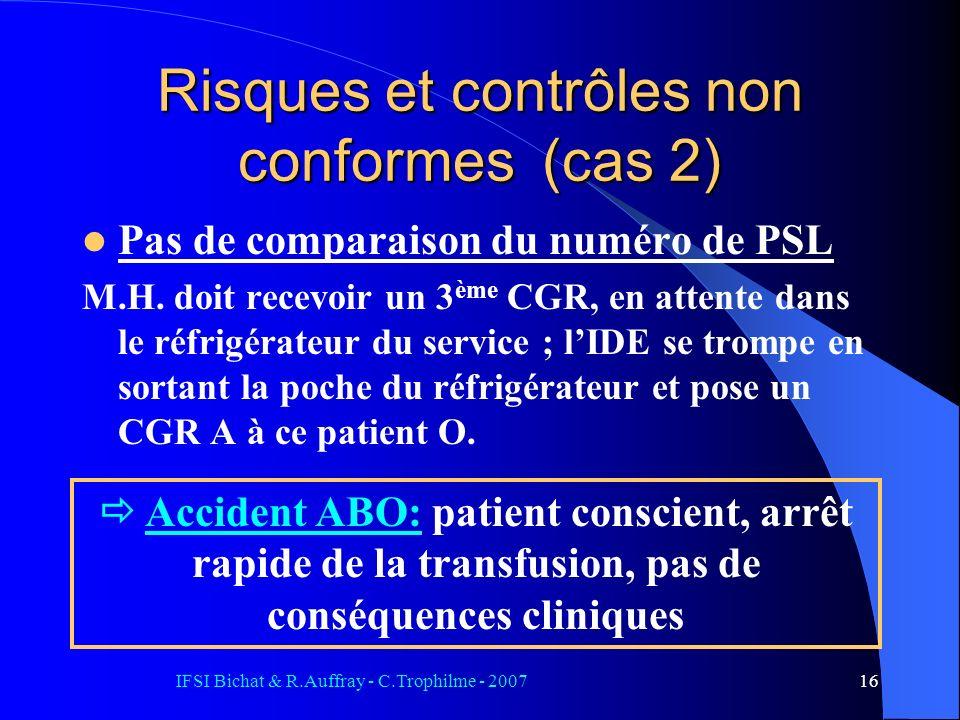 IFSI Bichat & R.Auffray - C.Trophilme - 200716 Risques et contrôles non conformes (cas 2) Pas de comparaison du numéro de PSL M.H. doit recevoir un 3