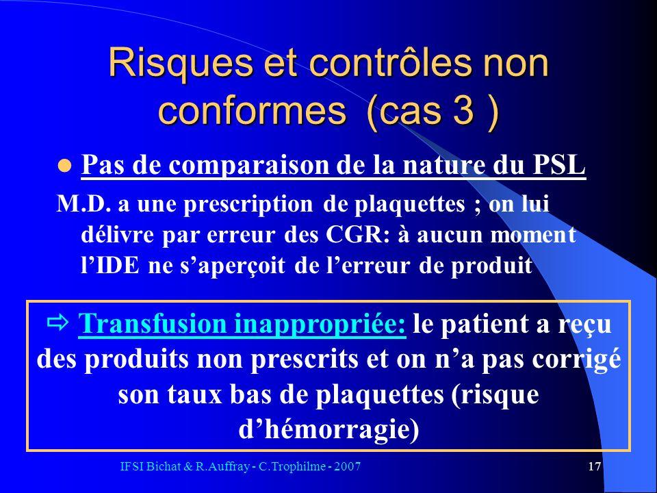 IFSI Bichat & R.Auffray - C.Trophilme - 200717 Risques et contrôles non conformes (cas 3 ) Pas de comparaison de la nature du PSL M.D. a une prescript
