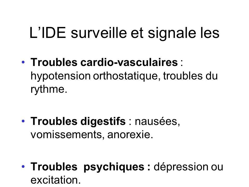 LIDE surveille et signale les Troubles cardio-vasculaires : hypotension orthostatique, troubles du rythme. Troubles digestifs : nausées, vomissements,