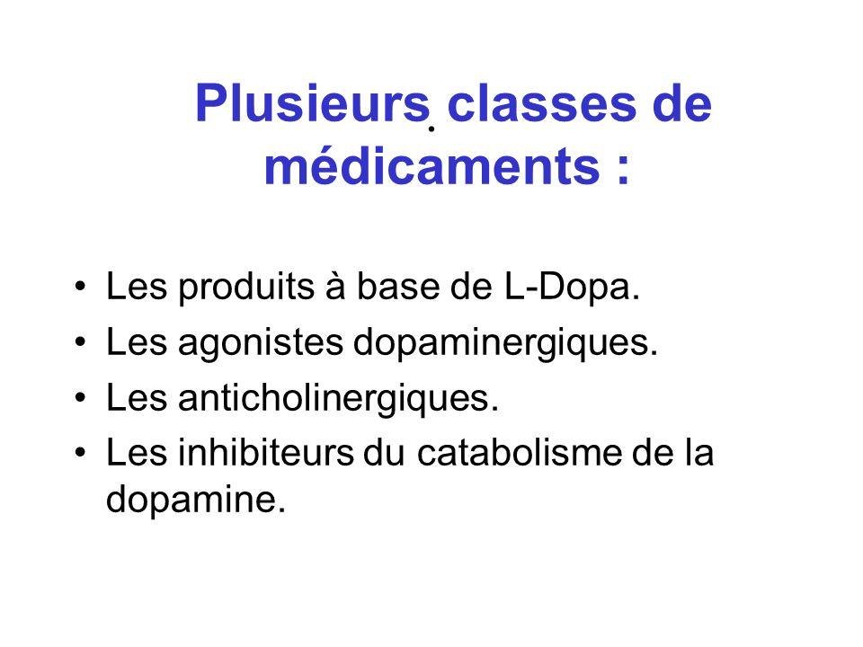 . Plusieurs classes de médicaments : Les produits à base de L-Dopa. Les agonistes dopaminergiques. Les anticholinergiques. Les inhibiteurs du cataboli