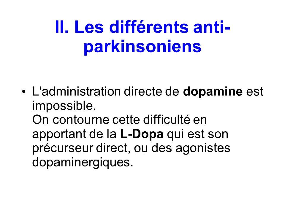 II. Les différents anti- parkinsoniens L'administration directe de dopamine est impossible. On contourne cette difficulté en apportant de la L-Dopa qu