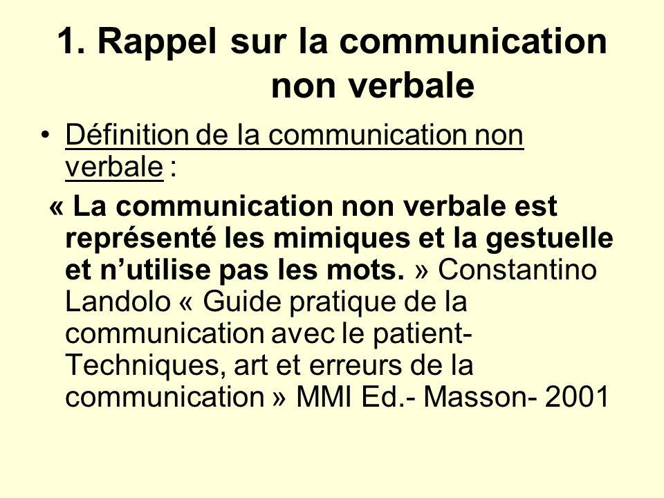 Les éléments qui constituent la communication non verbale sont : les contacts physiques (ex : significations différentes selon les cultures).