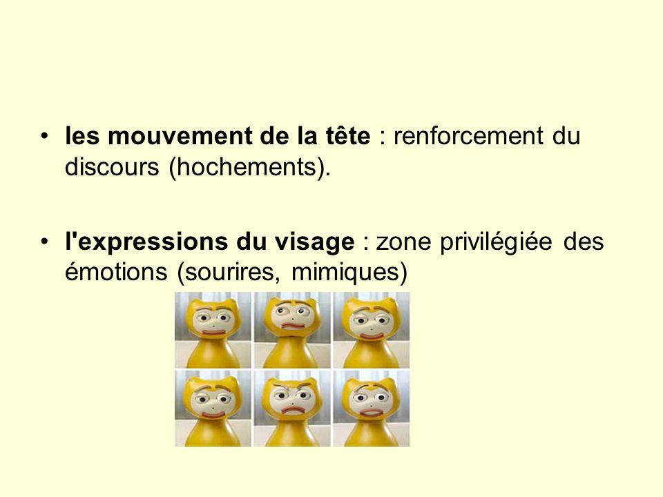 Lespace personnel est une donnée à la fois individuelle et culturelle.