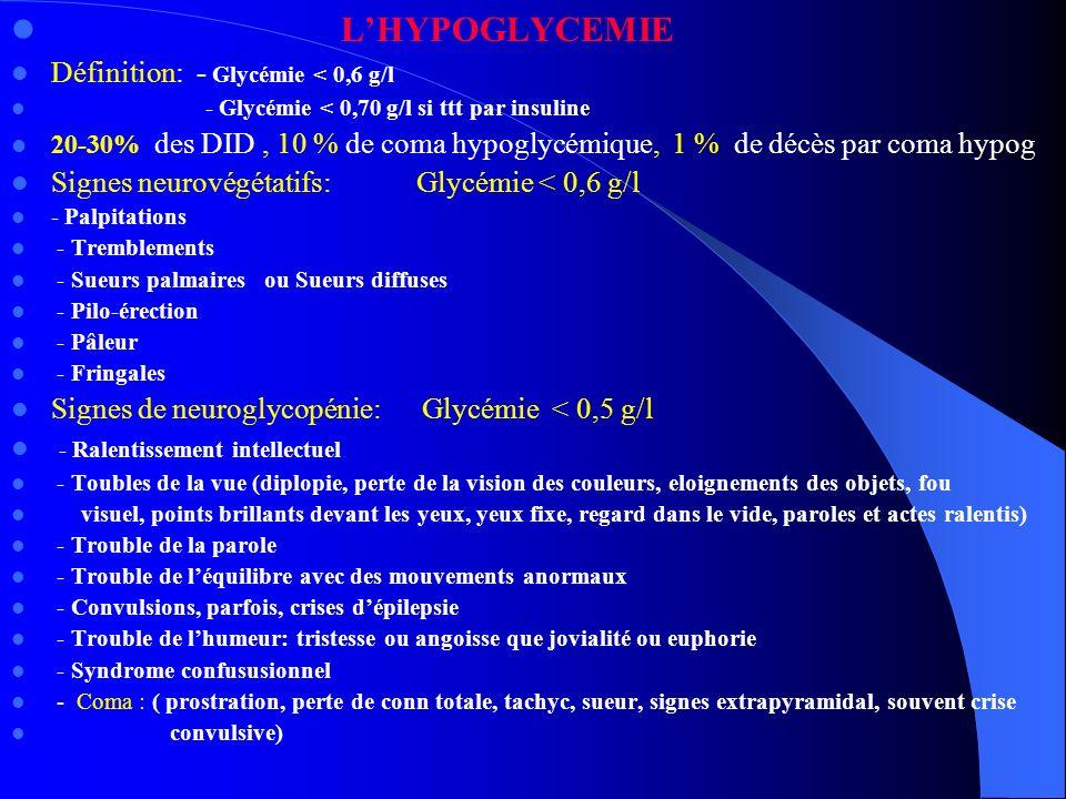 LHYPOGLYCEMIE Définition: - Glycémie < 0,6 g/l - Glycémie < 0,70 g/l si ttt par insuline 20-30% des DID, 10 % de coma hypoglycémique, 1 % de décès par