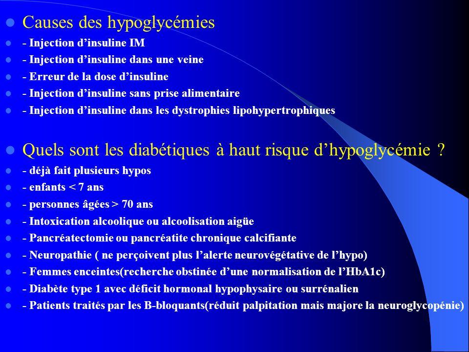 Causes des hypoglycémies - Injection dinsuline IM - Injection dinsuline dans une veine - Erreur de la dose dinsuline - Injection dinsuline sans prise