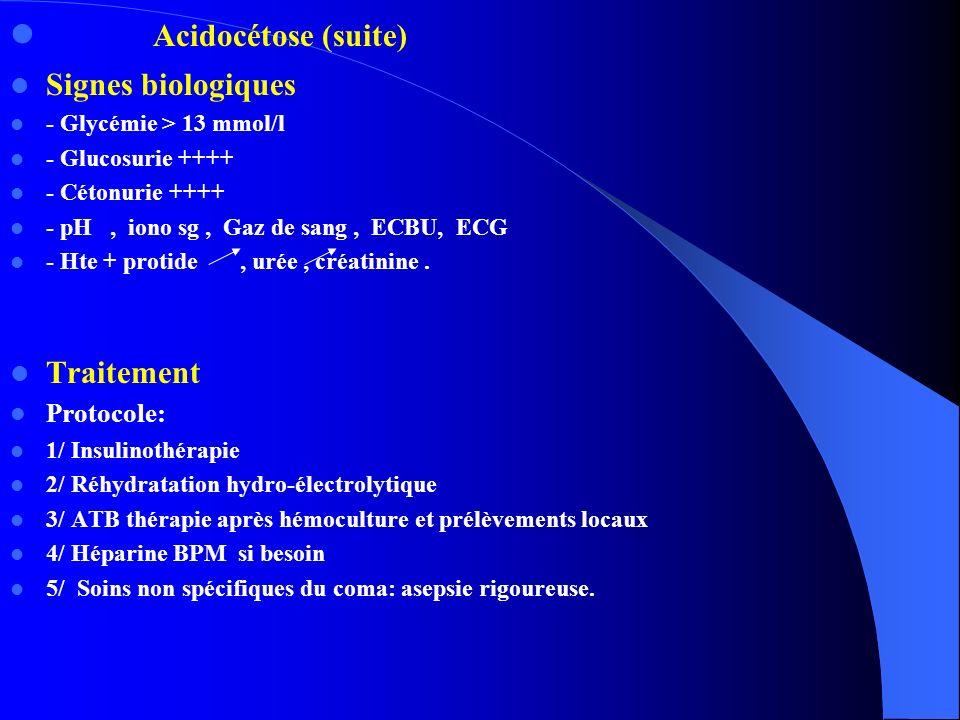 Acidocétose (suite) Signes biologiques - Glycémie > 13 mmol/l - Glucosurie ++++ - Cétonurie ++++ - pH, iono sg, Gaz de sang, ECBU, ECG - Hte + protide