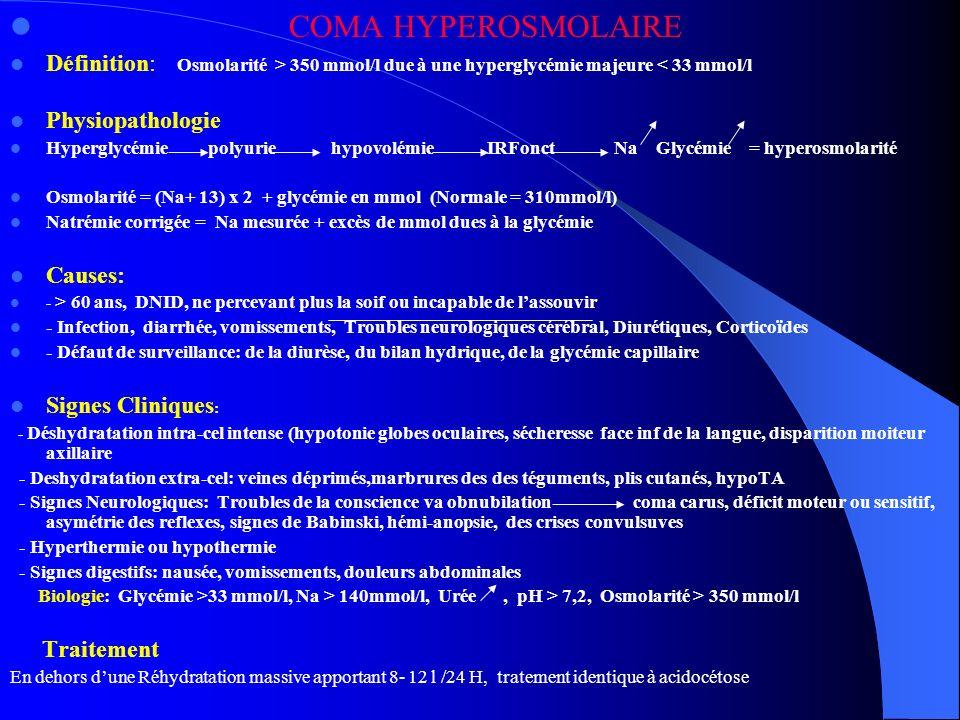 COMA HYPEROSMOLAIRE Définition: Osmolarité > 350 mmol/l due à une hyperglycémie majeure < 33 mmol/l Physiopathologie Hyperglycémie polyurie hypovolémi