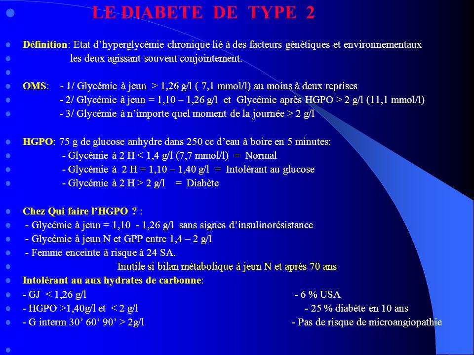 LE DIABETE DE TYPE 2 Définition: Etat dhyperglycémie chronique lié à des facteurs génétiques et environnementaux les deux agissant souvent conjointeme