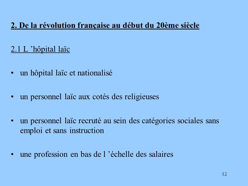 12 2. De la révolution française au début du 20ème siècle 2.1 L hôpital laïc un hôpital laïc et nationalisé un personnel laïc aux cotés des religieuse