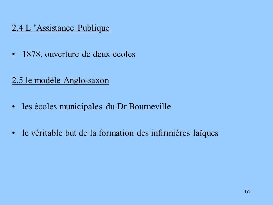 16 2.4 L Assistance Publique 1878, ouverture de deux écoles 2.5 le modèle Anglo-saxon les écoles municipales du Dr Bourneville le véritable but de la