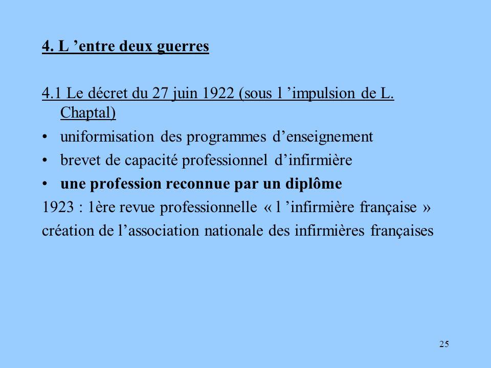 25 4. L entre deux guerres 4.1 Le décret du 27 juin 1922 (sous l impulsion de L. Chaptal) uniformisation des programmes denseignement brevet de capaci