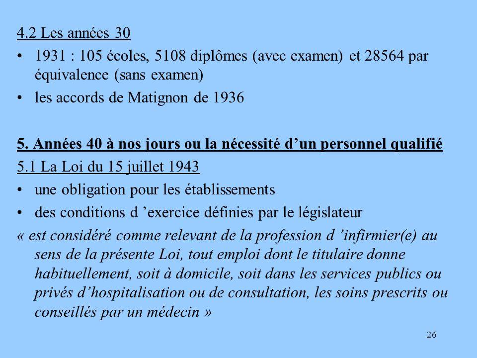 26 4.2 Les années 30 1931 : 105 écoles, 5108 diplômes (avec examen) et 28564 par équivalence (sans examen) les accords de Matignon de 1936 5. Années 4
