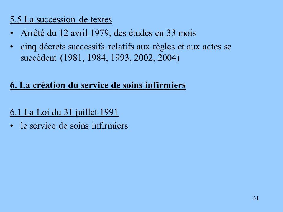 31 5.5 La succession de textes Arrêté du 12 avril 1979, des études en 33 mois cinq décrets successifs relatifs aux règles et aux actes se succèdent (1