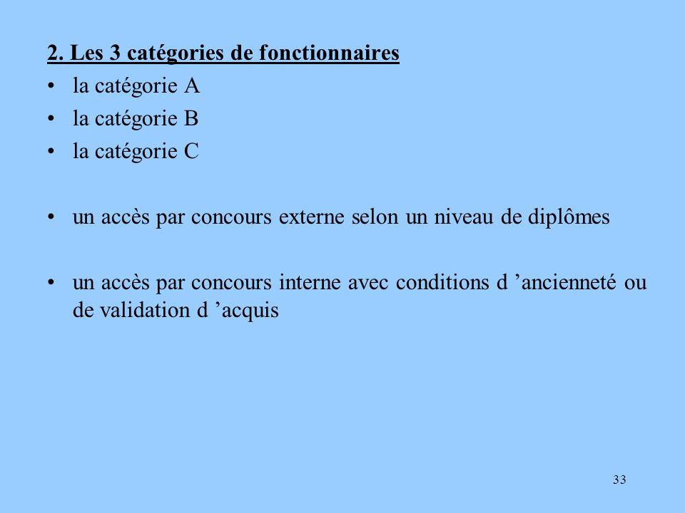 33 2. Les 3 catégories de fonctionnaires la catégorie A la catégorie B la catégorie C un accès par concours externe selon un niveau de diplômes un acc
