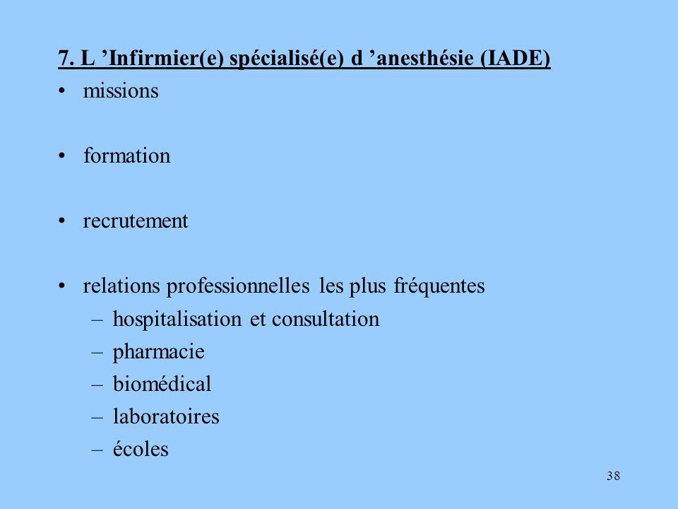 38 7. L Infirmier(e) spécialisé(e) d anesthésie (IADE) missions formation recrutement relations professionnelles les plus fréquentes –hospitalisation