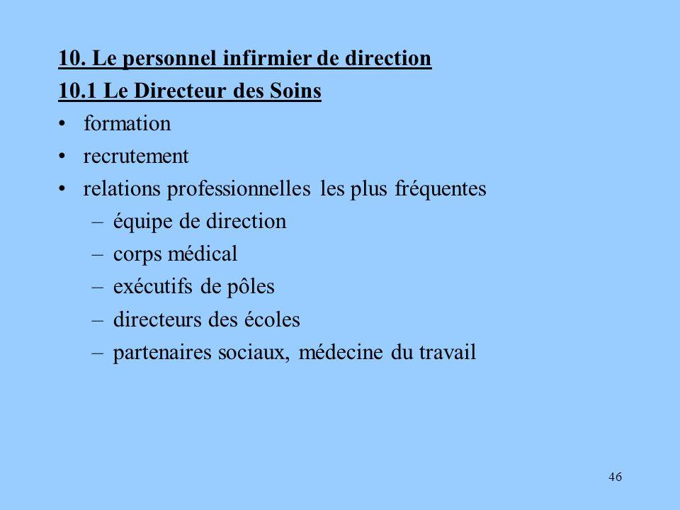 46 10. Le personnel infirmier de direction 10.1 Le Directeur des Soins formation recrutement relations professionnelles les plus fréquentes –équipe de