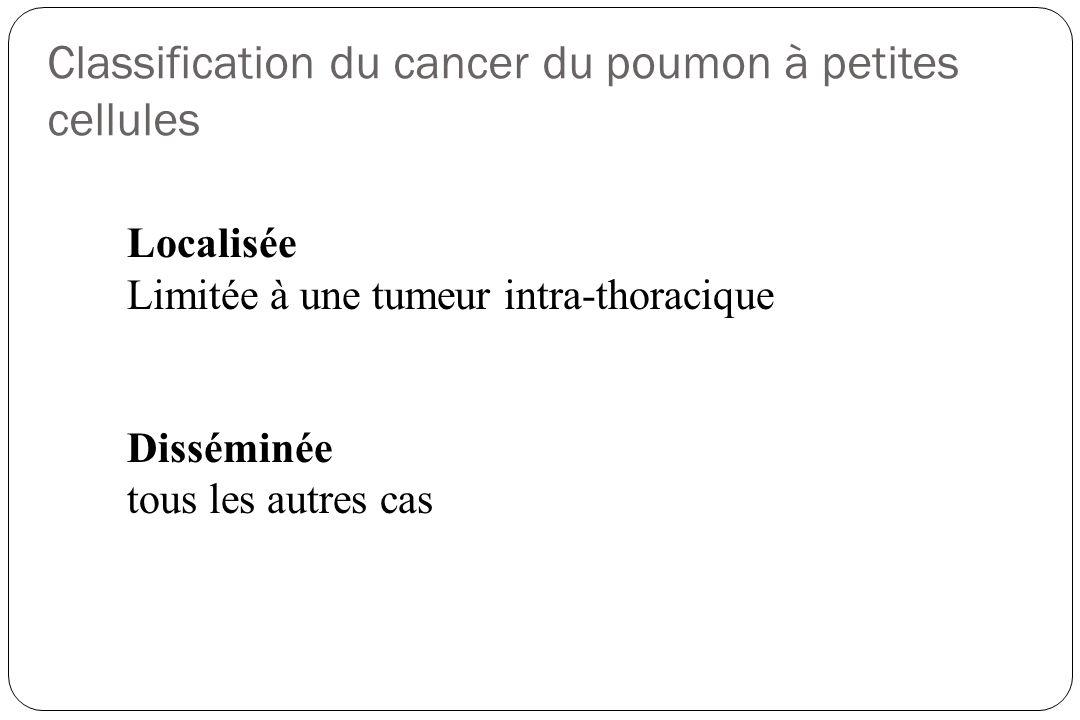 Classification du cancer du poumon à petites cellules Localisée Limitée à une tumeur intra-thoracique Disséminée tous les autres cas