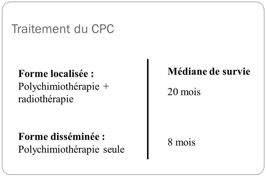 Traitement du CPC Forme localisée : Polychimiothérapie + radiothérapie Forme disséminée : Polychimiothérapie seule Médiane de survie 20 mois 8 mois