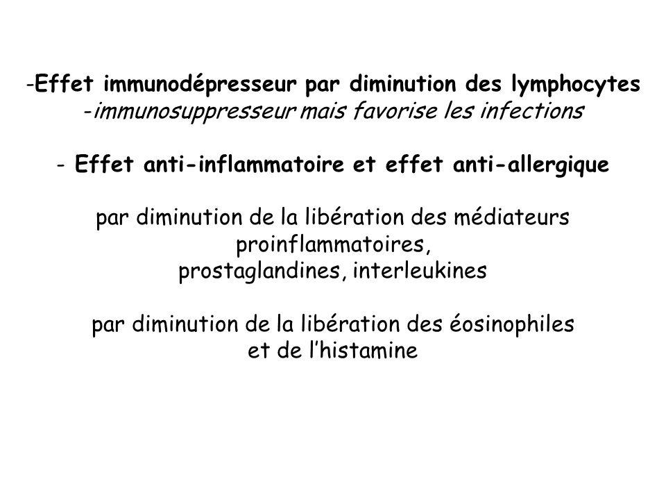 -Effet immunodépresseur par diminution des lymphocytes -immunosuppresseur mais favorise les infections - Effet anti-inflammatoire et effet anti-allergique par diminution de la libération des médiateurs proinflammatoires, prostaglandines, interleukines par diminution de la libération des éosinophiles et de lhistamine