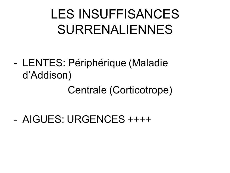 LES INSUFFISANCES SURRENALIENNES -LENTES: Périphérique (Maladie dAddison) Centrale (Corticotrope) -AIGUES: URGENCES ++++