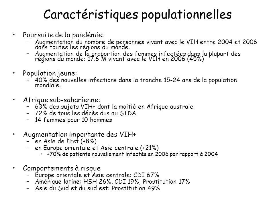 Caractéristiques populationnelles Poursuite de la pandémie: –Augmentation du nombre de personnes vivant avec le VIH entre 2004 et 2006 dans toutes les