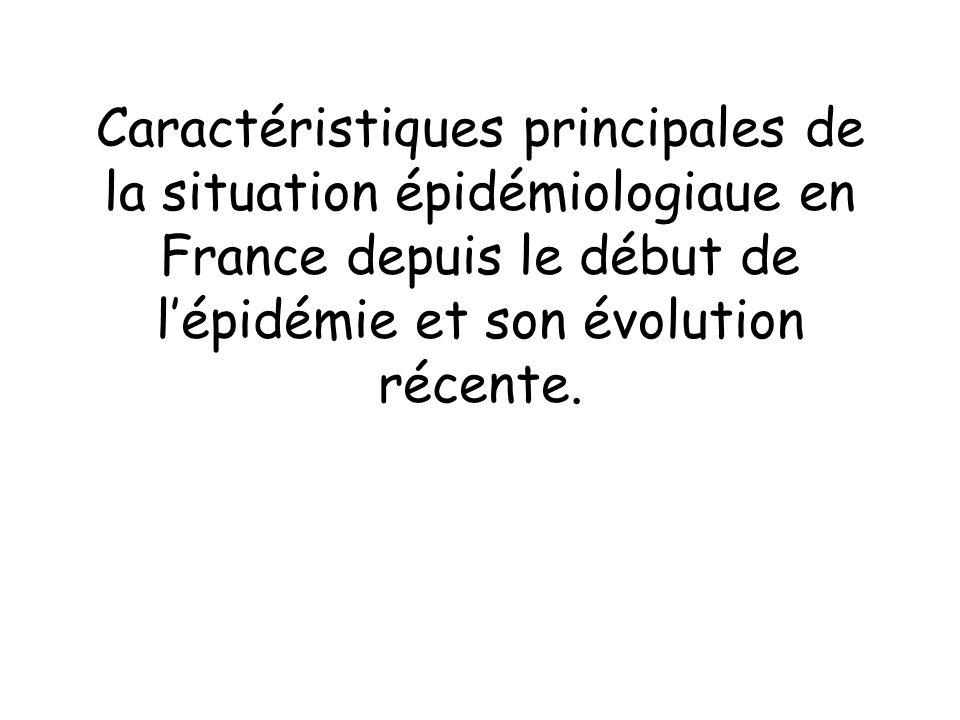 Caractéristiques principales de la situation épidémiologiaue en France depuis le début de lépidémie et son évolution récente.