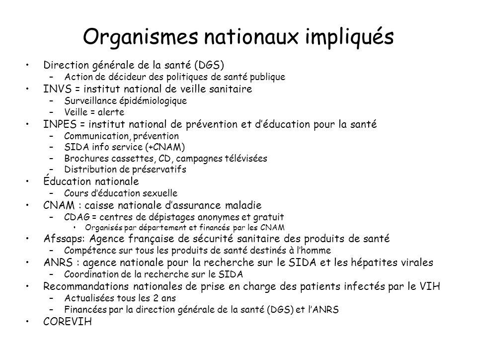 Organismes nationaux impliqués Direction générale de la santé (DGS) –Action de décideur des politiques de santé publique INVS = institut national de v