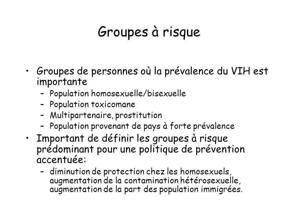 Groupes à risque Groupes de personnes où la prévalence du VIH est importante –Population homosexuelle/bisexuelle –Population toxicomane –Multipartenai