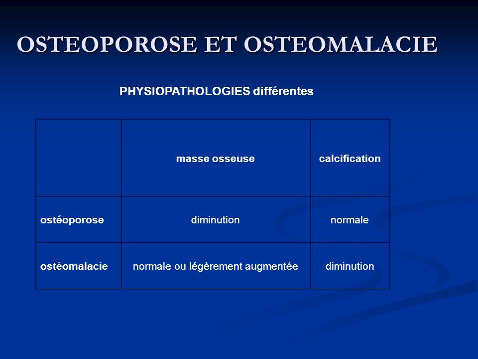 OSTEOPOROSE ET OSTEOMALACIE PHYSIOPATHOLOGIES différentes masse osseusecalcification ostéoporosediminutionnormale ostéomalacienormale ou légèrement augmentéediminution