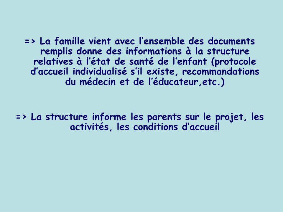 => La famille vient avec lensemble des documents remplis donne des informations à la structure relatives à létat de santé de lenfant (protocole daccue
