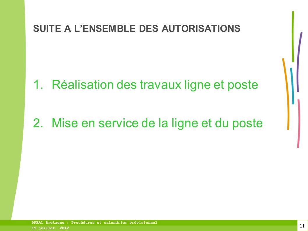 11 DREAL Bretagne : Procédures et calendrier prévisionnel 12 juillet 2012 SUITE A LENSEMBLE DES AUTORISATIONS 1.Réalisation des travaux ligne et poste 2.Mise en service de la ligne et du poste