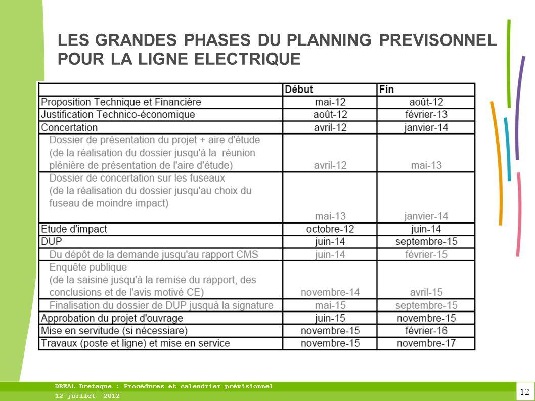12 DREAL Bretagne : Procédures et calendrier prévisionnel 12 juillet 2012 LES GRANDES PHASES DU PLANNING PREVISONNEL POUR LA LIGNE ELECTRIQUE